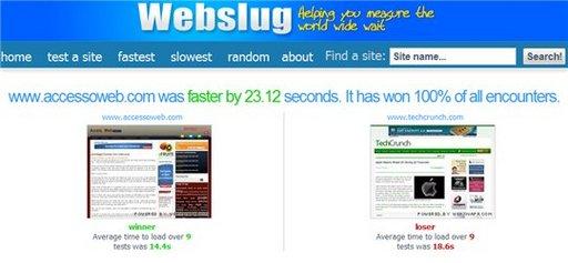Mon blog s'ouvre plus vite que le tien - c'est Webslug qui le dit