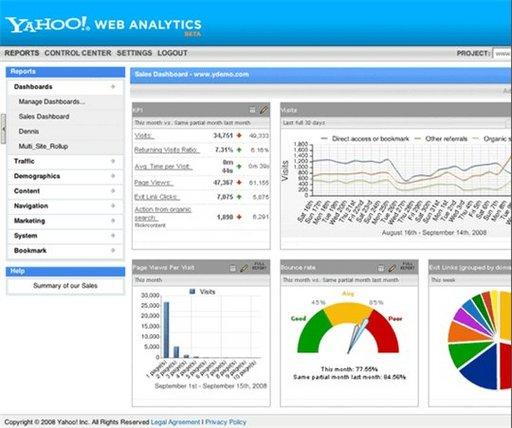 Yahoo! Web Analytics sur les traces de Google Analytics