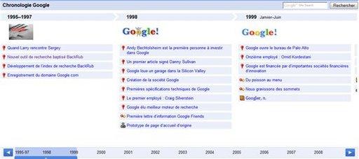 La chronologie de Google de 1995 à aujourd'hui