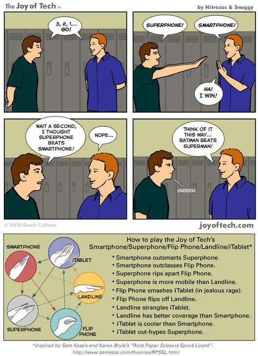 Smartphone vs Superphone vs Flip phone vs iTablet