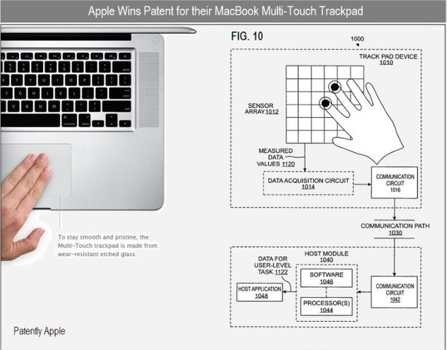 Apple Magic Trackpad - La surprise d'Apple pour la keynote de ce soir ?
