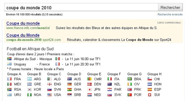 Coupe du Monde de Football - Google s'adapte