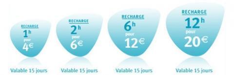 Bouygues va lancer ses clés 3G+ prépayées