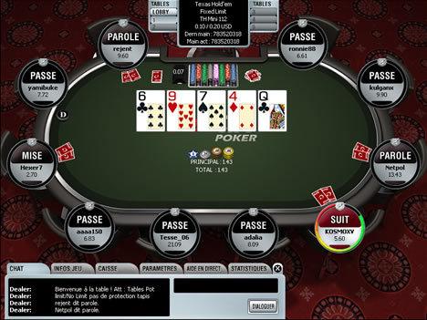 Les parties de poker en ligne sont ouvertes