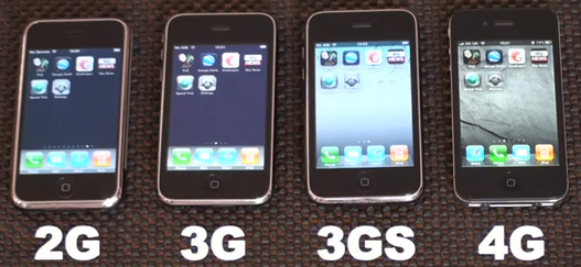 Quel iPhone est le plus rapide ?