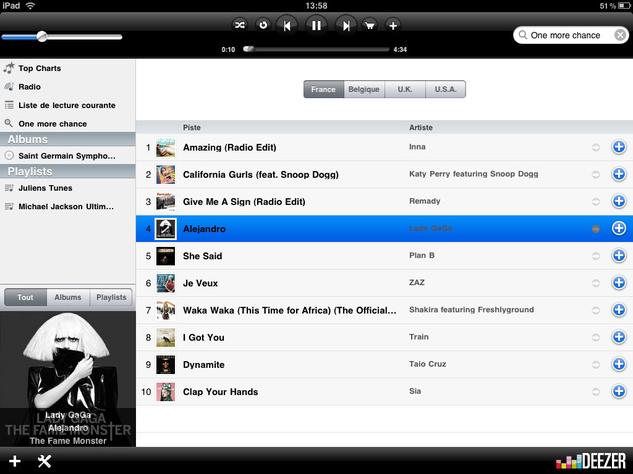 Des images de Deezer sur iPad