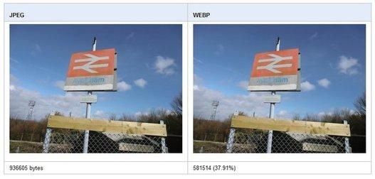 Google va lancer un nouveau format d'image intitulé WebP