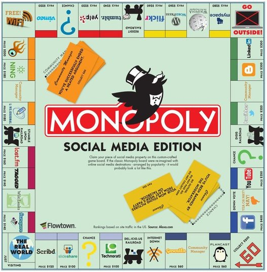 Le Monopoly Social Media Edition