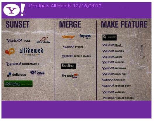 Yahoo! va t il fermer Delicious ? ... apparemment OUI