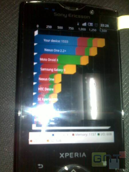 Une nouvelle version du Sony Ericsson X10 Mini Pro en préparation ?