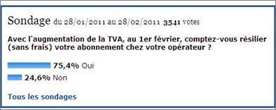 Hausse TVA - Les opérateurs refuseraient certaines résiliations !