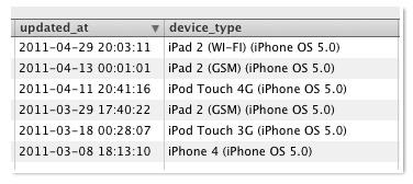 L'iOS 5 est en phase de test chez Apple