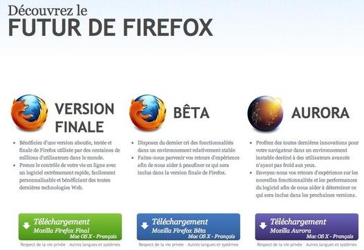 Télécharger Firefox 5 en version Beta