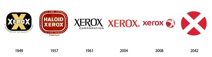 Evolution des logos depuis le passé jusqu'au futur