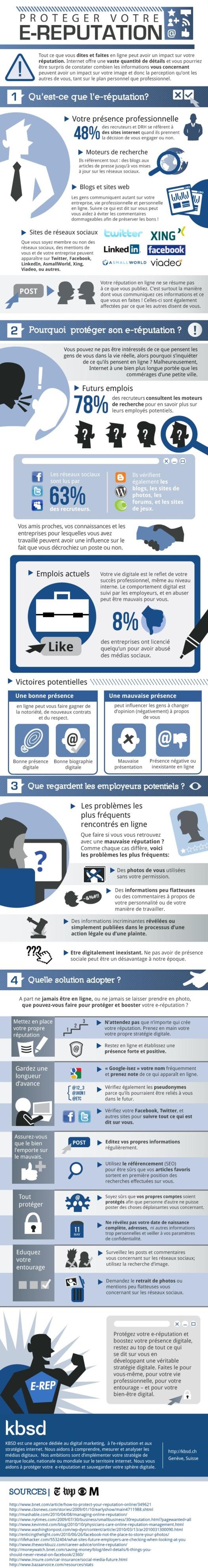 Protéger sa e-Réputation - L'infographie qui vous dit tout ( en français)