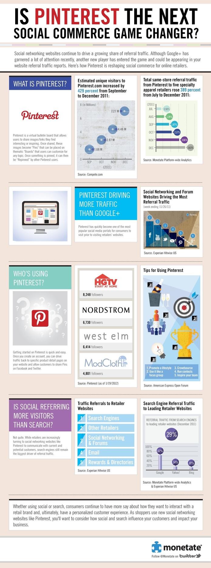 À découvrir: Pinterest, la nouvelle coqueluche du web