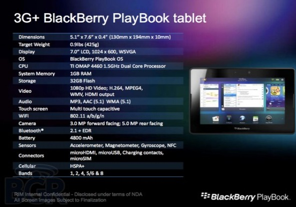 Une Blackberry Playbook 3G en avril et une housse clavier le 23 mars