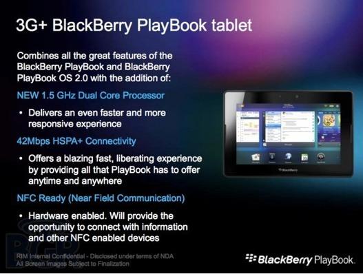 La Playbook 3G et LTE validée par la FFC