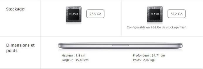 MacBook Pro Retina, Apple lance le premier portable avec une résolution supérieure à une télé full HD