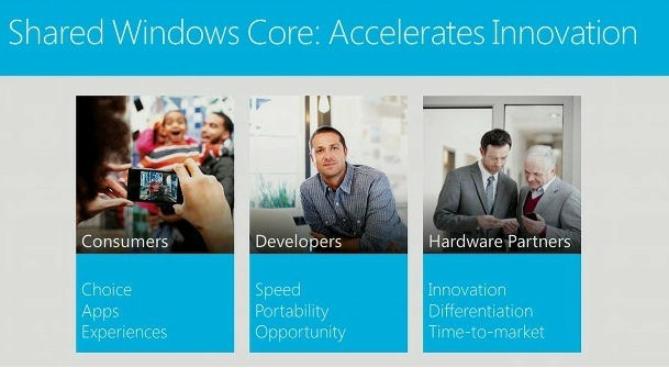 Microsoft dévoile Windows Phone 8, son deuxième OS mobile de rupture en deux ans