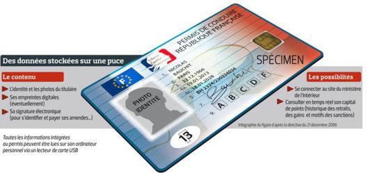 Découvrez le nouveau permis de conduire électronique