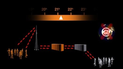Orange - La vidéo qui explique la panne du réseau