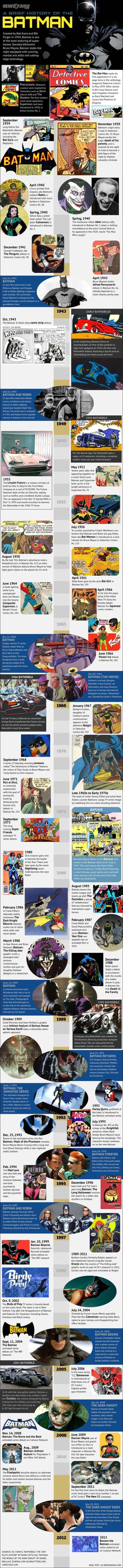 Batman de 1939 à 2012 en 1 image