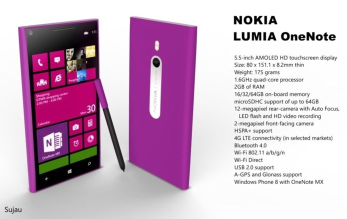 Un Nokia Lumia OneNote sous Windows Phone 8 - Une bien belle idée :)
