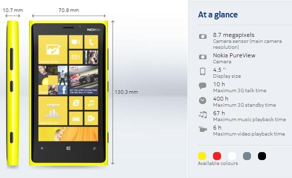 Windows Phone 8 - Nokia revient en force avec le Lumia 820 et 920