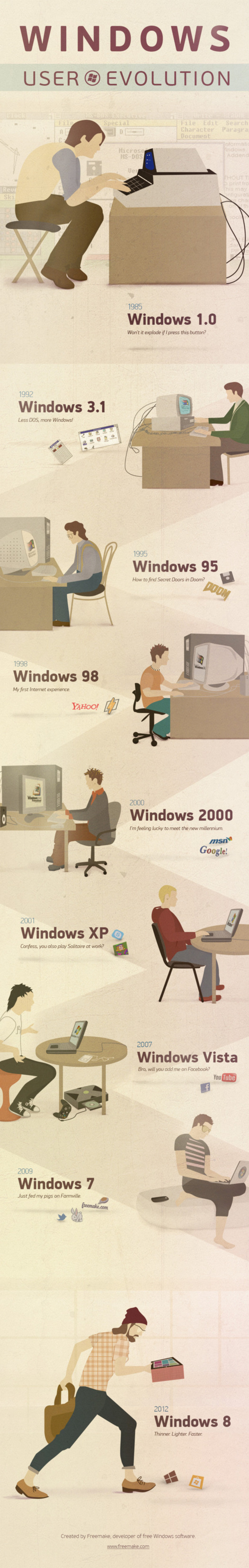 Les volutions de Windows de 1985  2012 en 1 image
