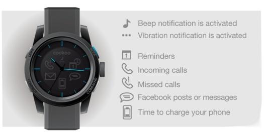 Cookoo - La montre connectée à l'iPhone 5 ou iPhone 4S