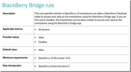 Blackberry 10 sur Playbook - C'est confirmé ?