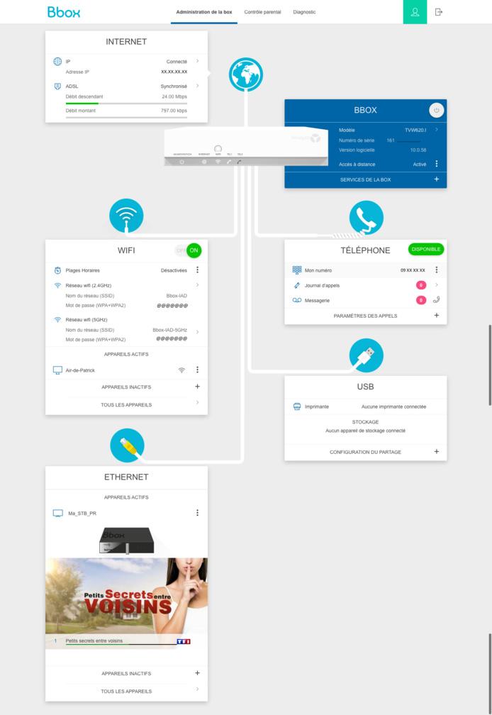 Bouygues Telecom revoit l'interface de la BBox Sensation et intègre Android Lollipop sur la Bbox Miami
