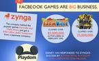 Les revenus de Facebook en 1 image