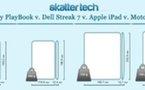 Blackberry PlaybBook vs Dell Streak 7 vs Apple iPad vs Motorola Xoom