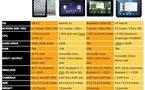 iPad 2 vs Xoom vs Playbook vs Touchpad