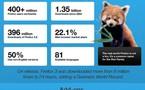 Mozilla Firefox - L'histoire en 1 image