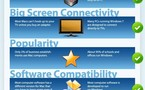 Mac vs PC en 1 image