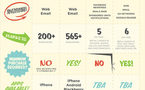 Livingsocial vs Groupon vs Facebook Deals vs Google Offers en 1 image
