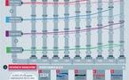 La guerre des brevets en 1 image