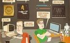 Infographie - La différence entre un Geek et un Nerd