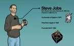 L'histoire de l'iPhone en vido en hommage  Steve Jobs
