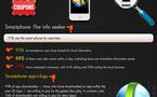 Comment utilisons nous nos smartphones (en 1 image)