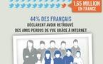L'internet français en chiffres et 1 image