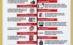 L'histoire du E-Commerce en 1 image