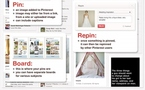 Pinterest - Tout savoir en 1 image