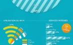 Les nouvelles technologies en France et en 1 image