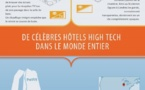 Ou trouver les htels les plus High Tech dans le monde? (infographie)