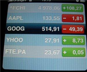 Incroyable - l'action Google perd 49.39 points