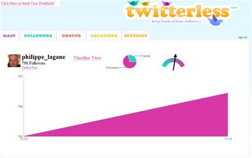 Twitterless - un ensemble d'outils pour Twitter